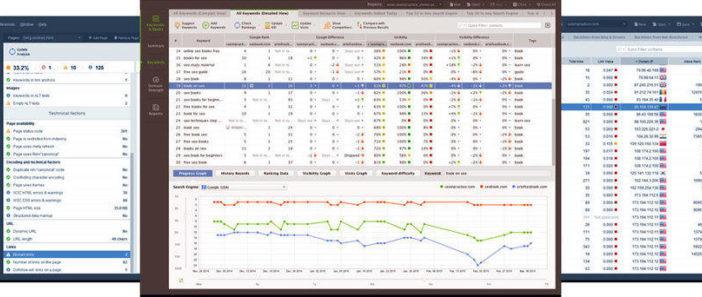 Phần mềm check từ khóa Rank tracker